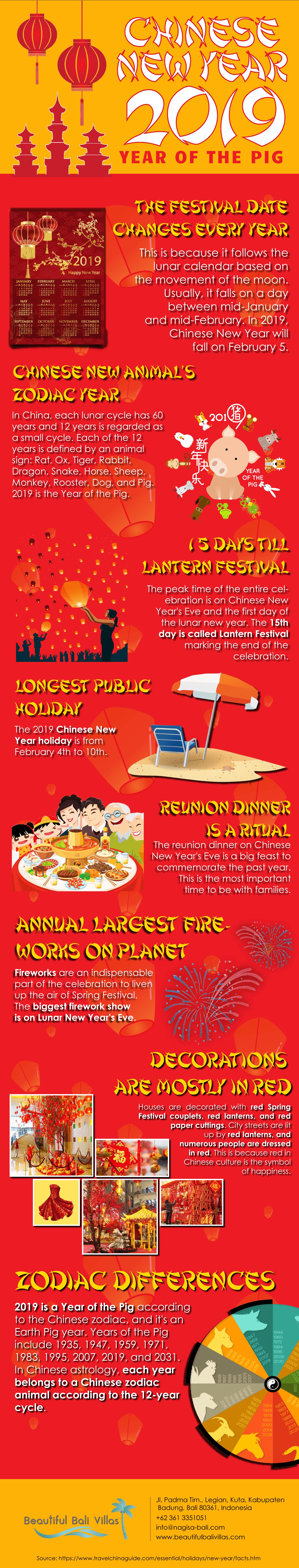 Chinese New Year 2019 [INFOGRAPHIC]